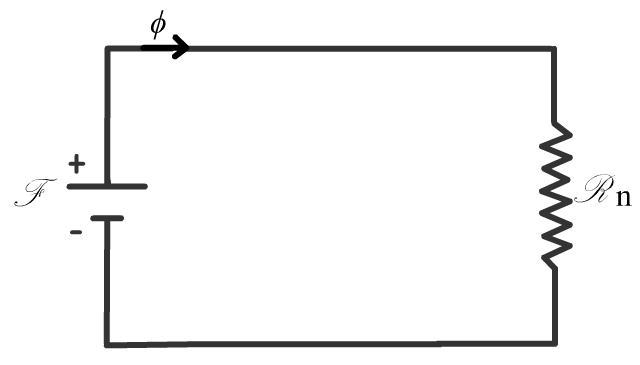 Circuito Simples : Inducción mútua